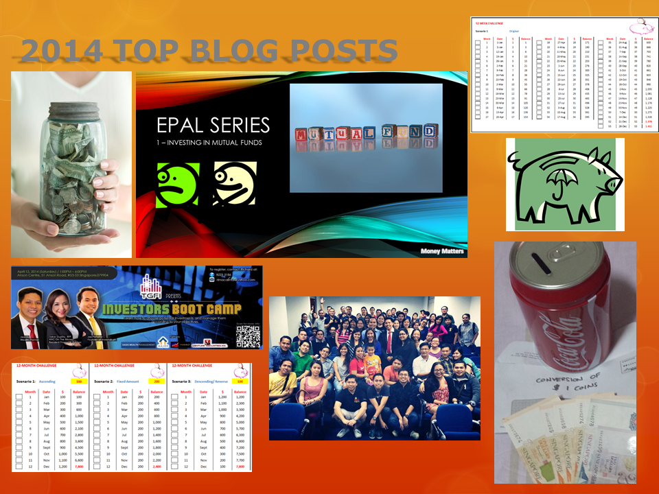 2014 TOP BLOG POSTS