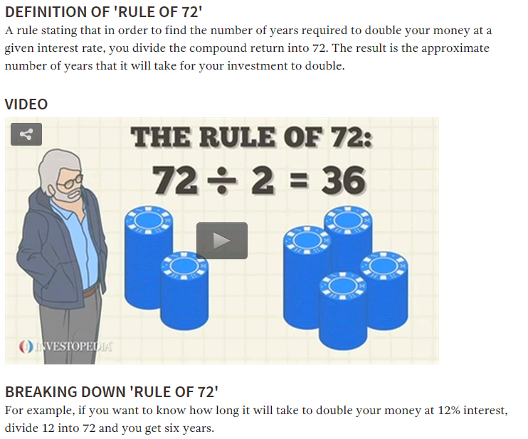 Rule of 72_Investopedia