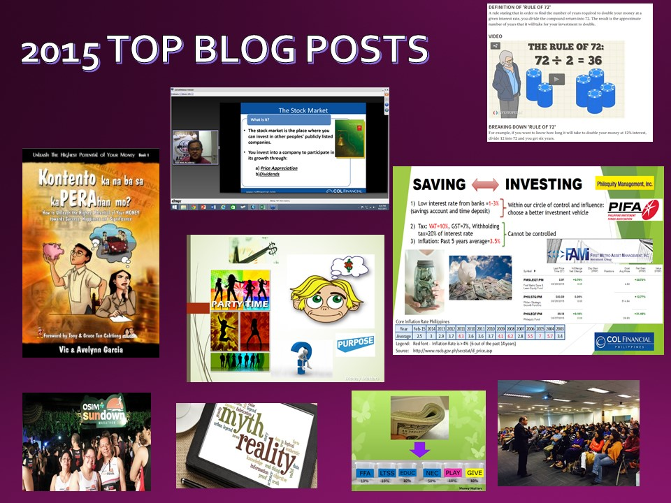 2015 TOP BLOG POSTS
